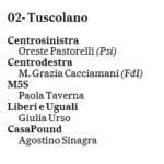 candidati roma camera senato 5
