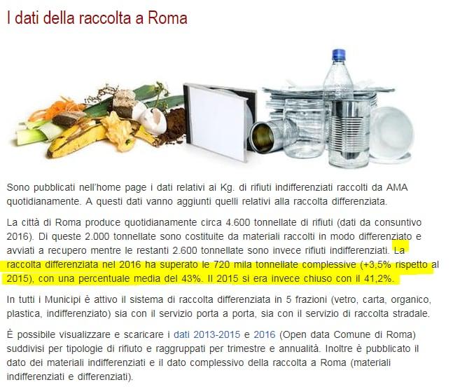 roma virginia raggi rifiuti regione lazio - 3