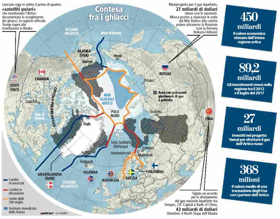 satelliti polari la guerra del mar glaciale artico