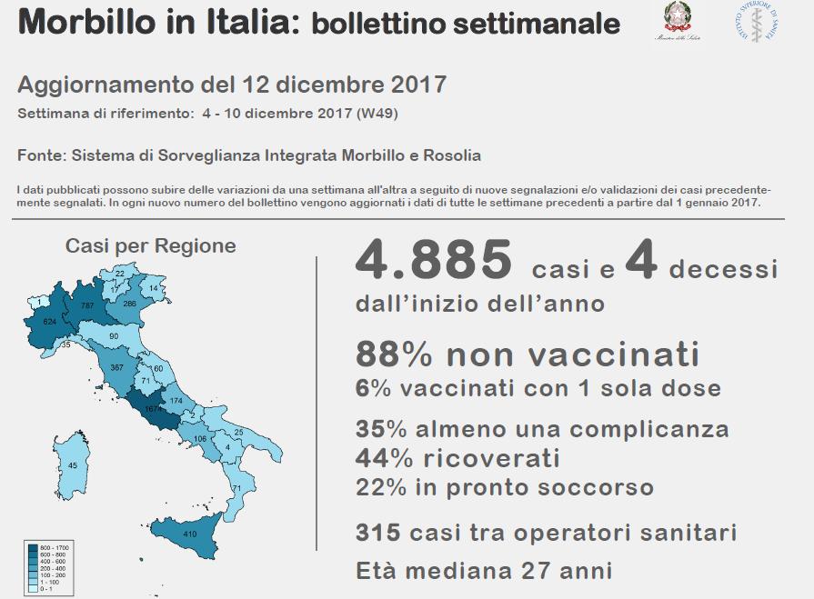 travaglio vaccini lorenzin - 2
