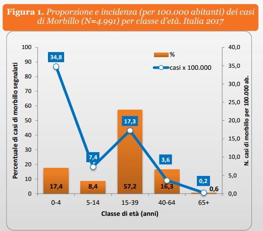 lorenzo bambino immunodepresso lettera raggi mamma vaccini - 3