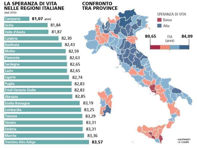 La speranza di vita nelle regioni italiane nextquotidiano - Regioni italiane non bagnate dal mare ...