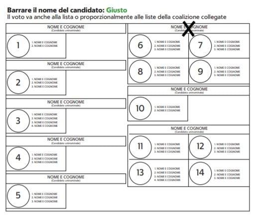 come si vota alle elezioni politiche 2018 scheda 1