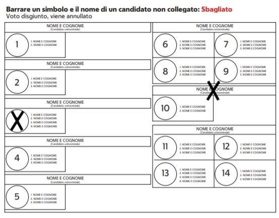 come si vota alle elezioni politiche 2018 scheda 3
