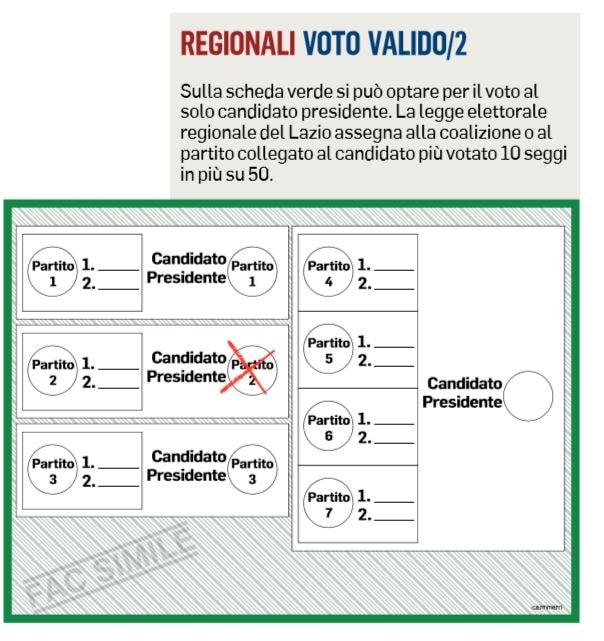 elezioni regionali lazio 3