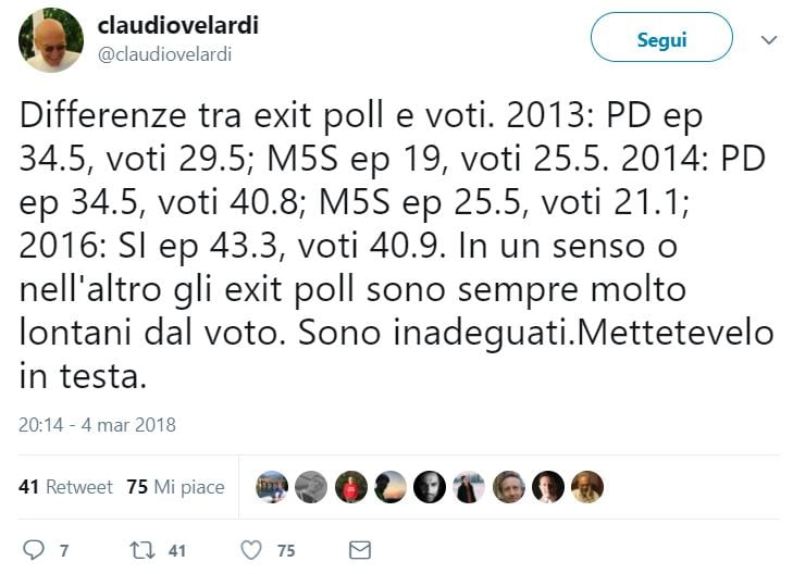 exit poll elezioni politiche 2018