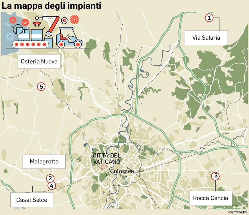 impianti compostaggio AMA Roma casal selce cesano raggi - 1