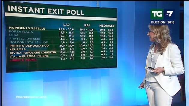 instant exit poll