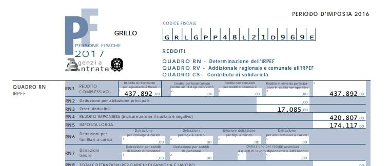 reddito beppe grillo 2017 - 1
