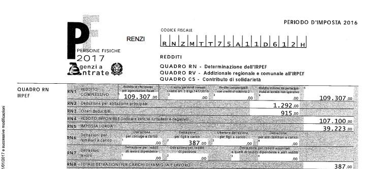 reddito matteo renzi 2017 - 1