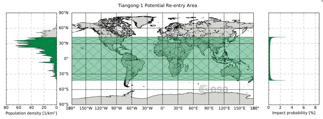 tiangong -1 satellite cinese caduta protezione civile esa - 4