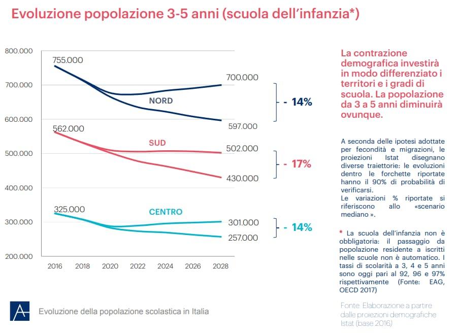 free vax calo iscrizioni materne infanzia nidi - 16