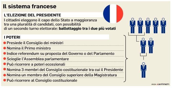 pd governo riforme