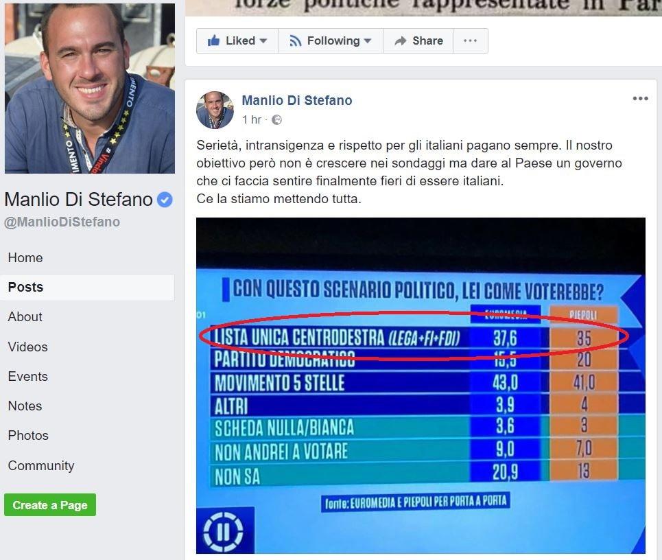 bufala sondaggio m5s 43% 4