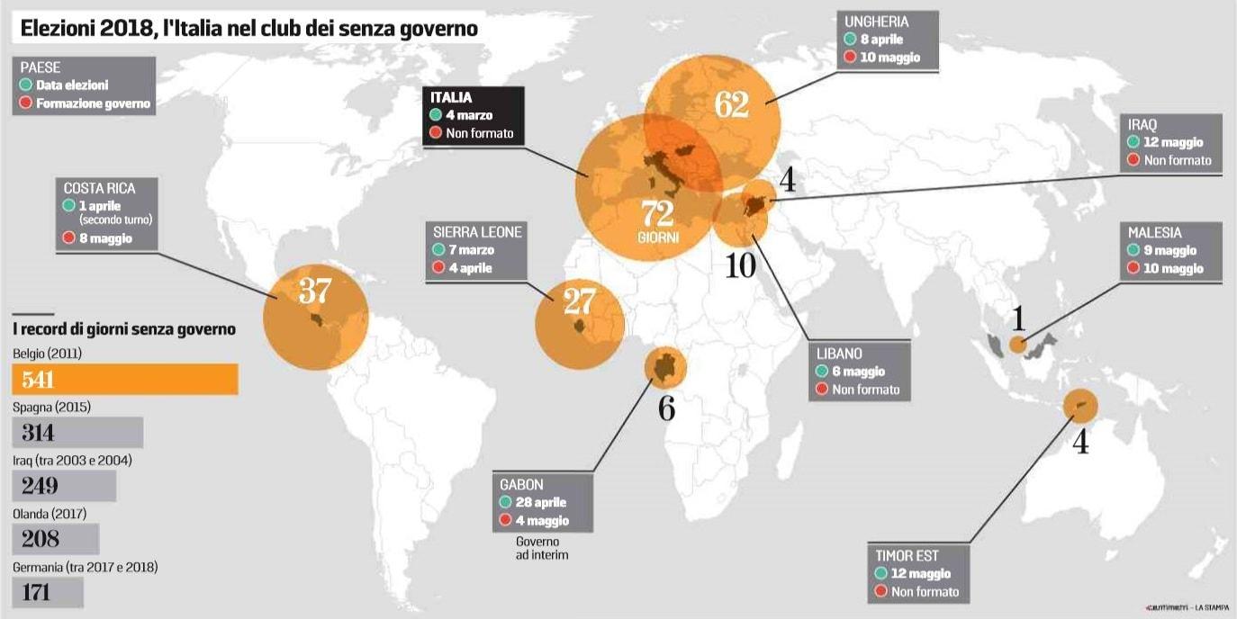 i paesi senza governo