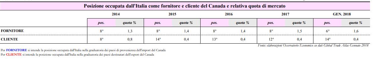 ceta centinaio ratifica parlamento italiano veto - 3