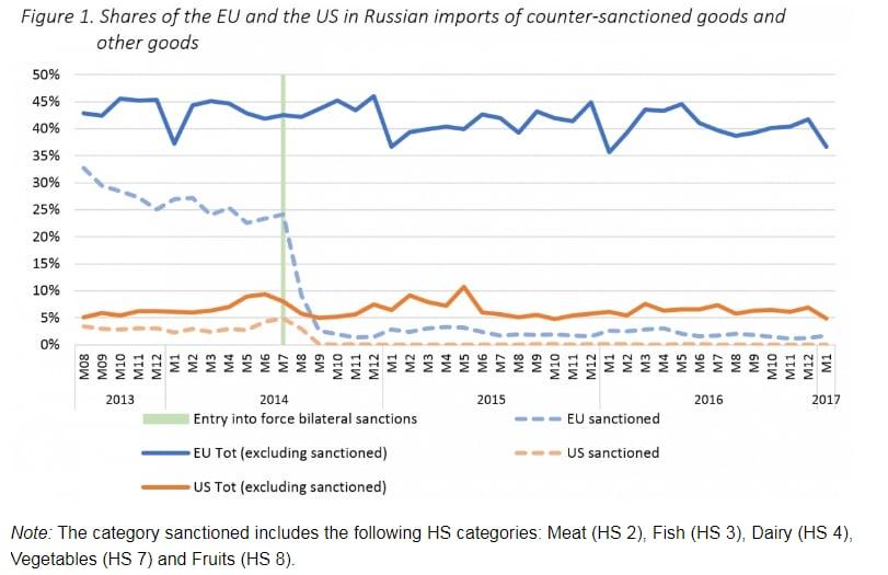 sanzioni russia conte società civile - 5