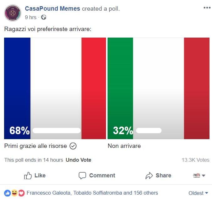 casapound sondaggio