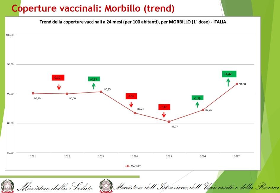 giulia grillo m5s circolare vaccini autocertificazione settembre - 3