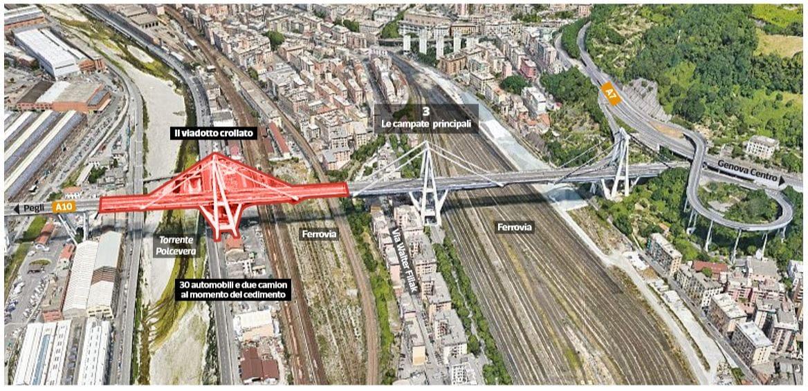 Crollo genova perch il ponte morandi era a rischio for Disegni di ponte a 2 livelli