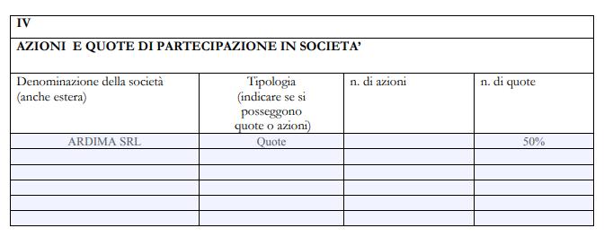 di maio ardima paolina società famiglia mamma - 2