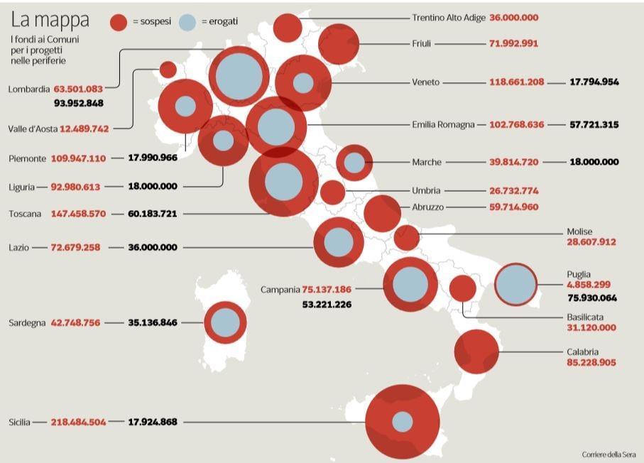 fondi periferie spariti 1