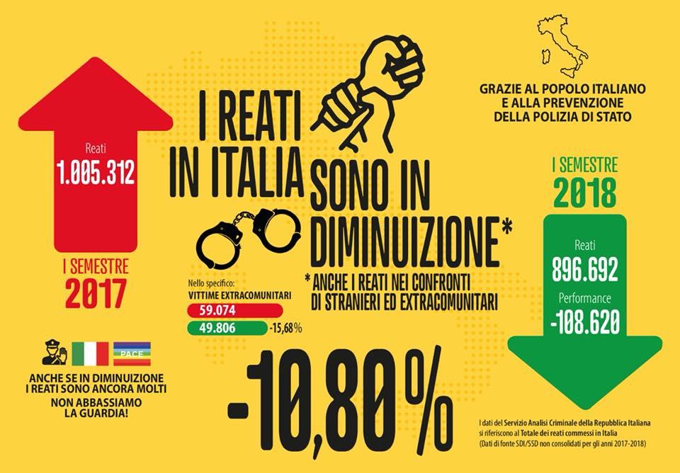 reati contro gli stranieri in italia