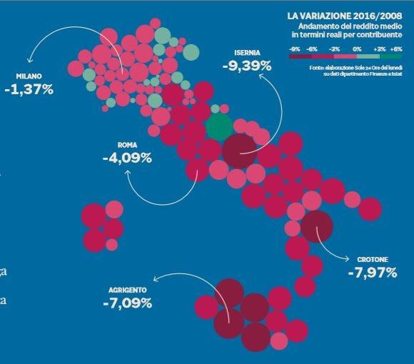reddito degli italiani