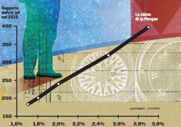 aumento deficit cottarelli