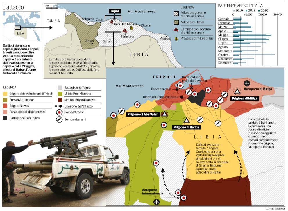 crisi libia migranti