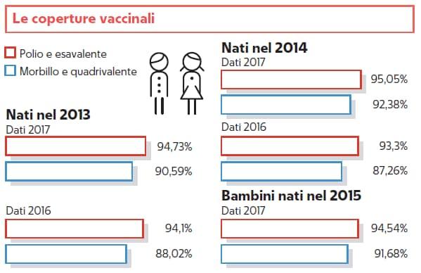 eugenio serravalle camera vaccinazioni obbligatorie - 1