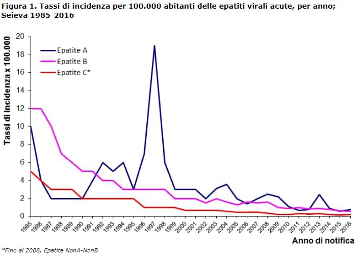 giulia grillo vaccino obbligatorio morbillo - 1