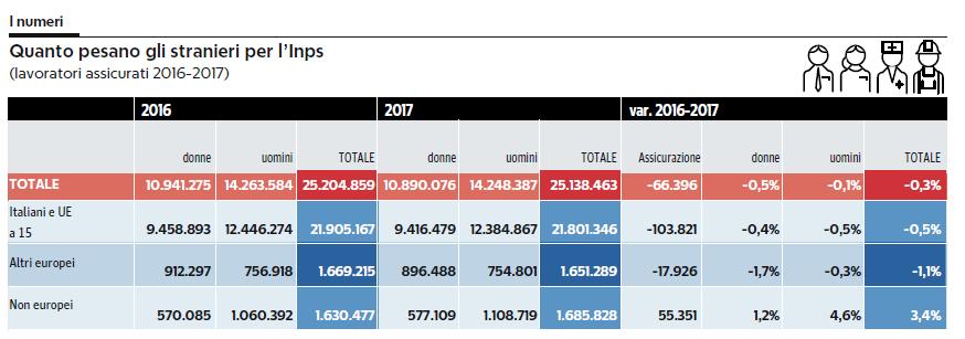 massimo baroni m5s reddito cittadinanza immigrati figli - 2