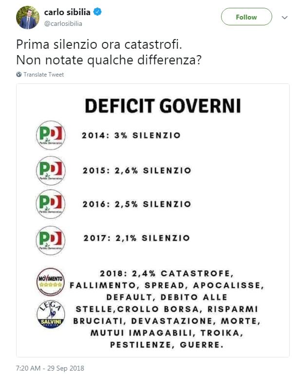 carlo sibilia m5s deficit def 2,4% - 3