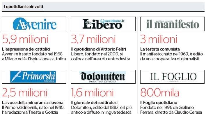 giornali m5s soldi pubblici