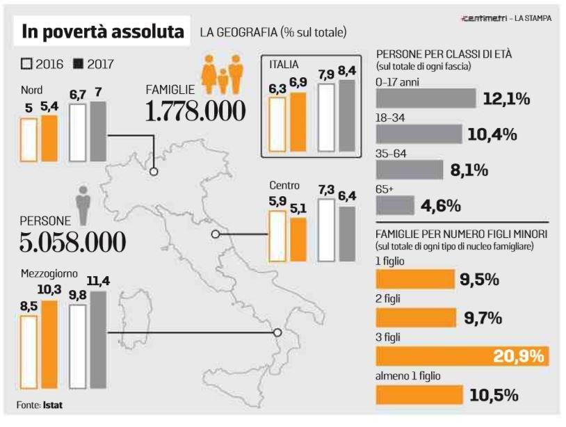 Reddito cittadinanza, Di Maio: