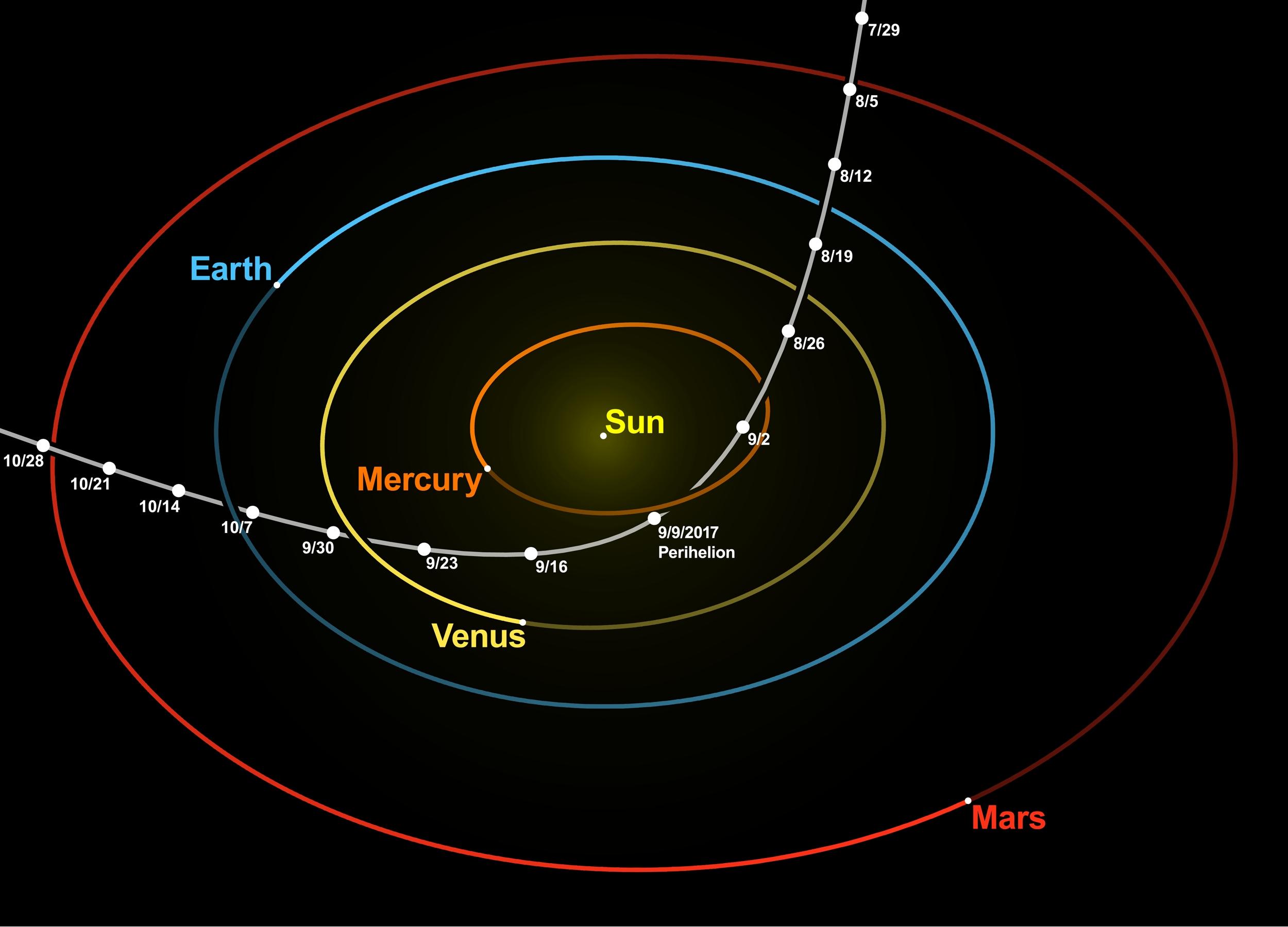 Oumuamua sigaro alieno asteroide - 1