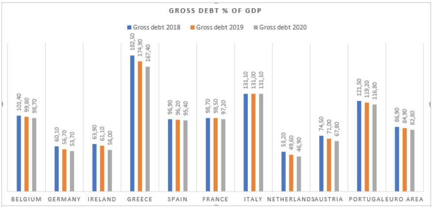 europa legge di bilancio italia 1