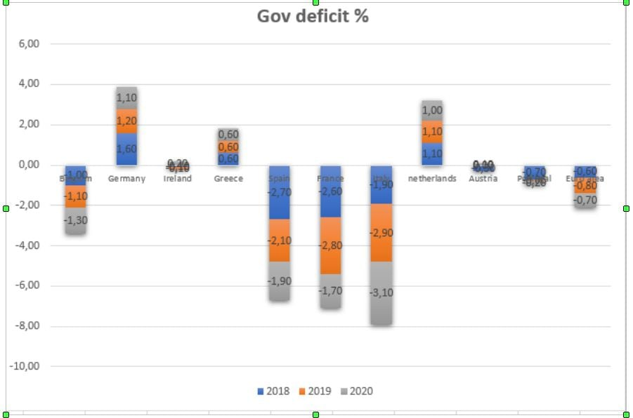 europa legge di bilancio italia 2