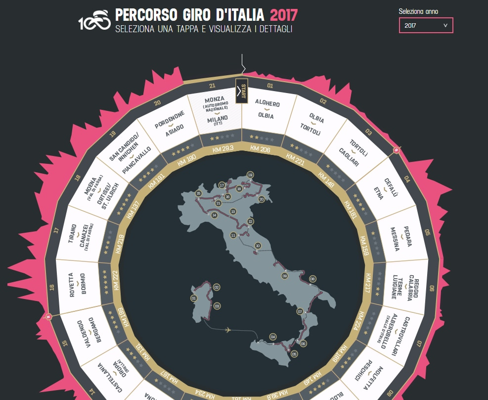 giro d'italia 2019 salvini padania - 3