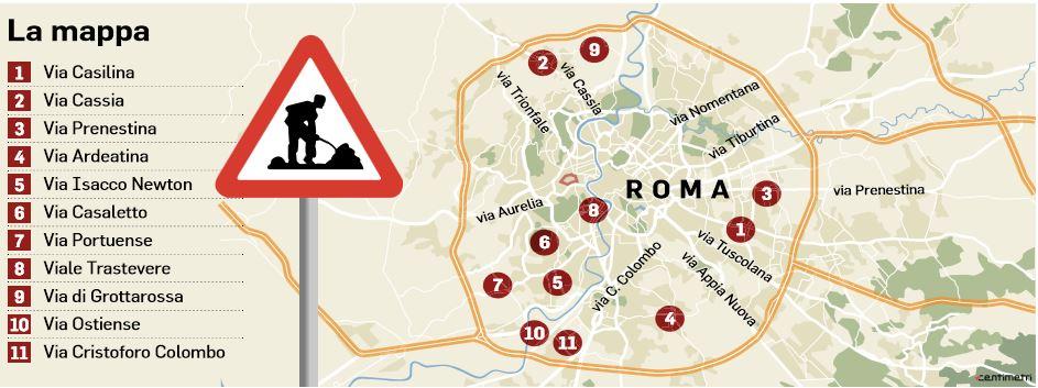 buche roma esercito
