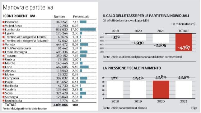 flat tax 15%