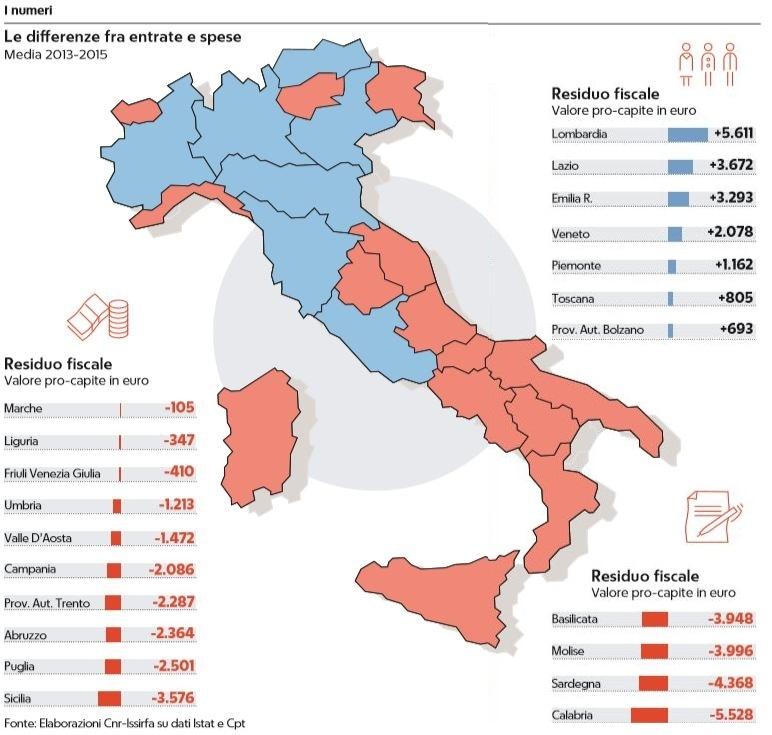 autonomia regioni del nord secessione