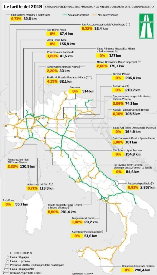 autostrade aumenti tariffe 2019
