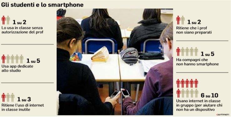 cellulari vietati in classe