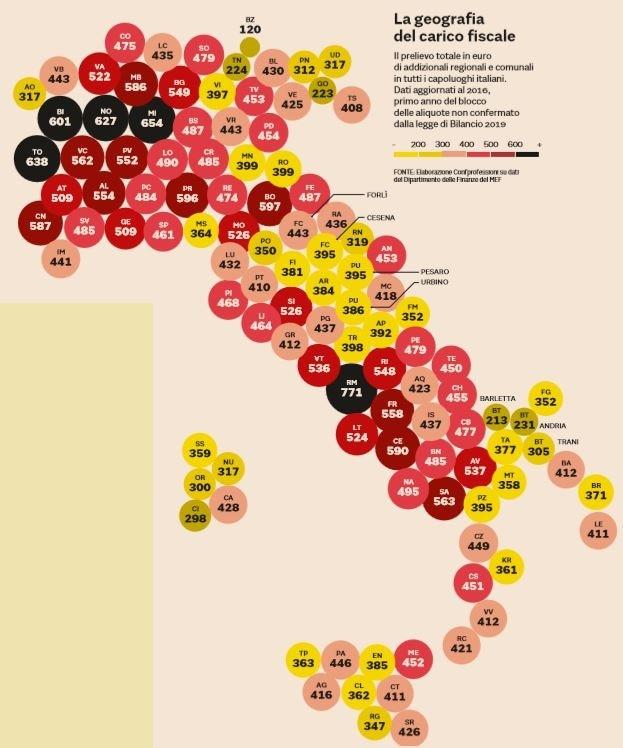 addizionali irpef regionali comunali
