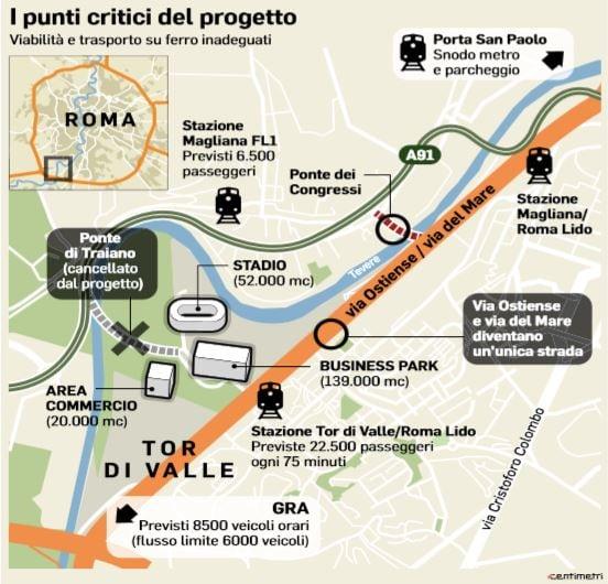 stadio della roma ponte sparito
