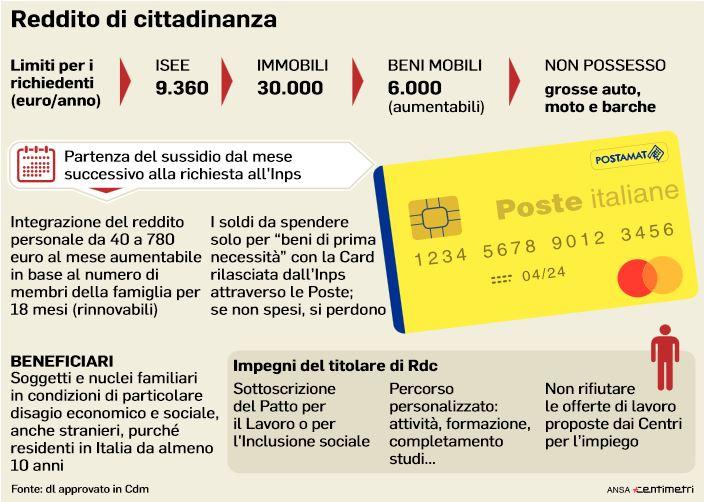 reddito di cittadinanza navigator