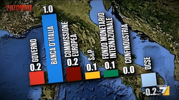 def borghi nostradamus previsioni iva - 2