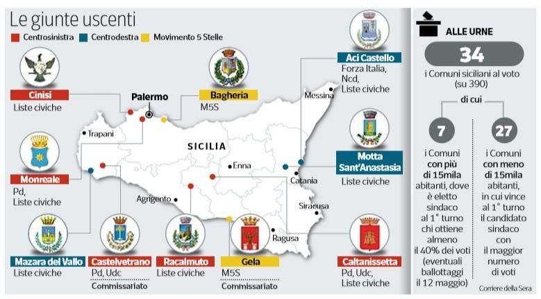 elezioni sicilia m5s